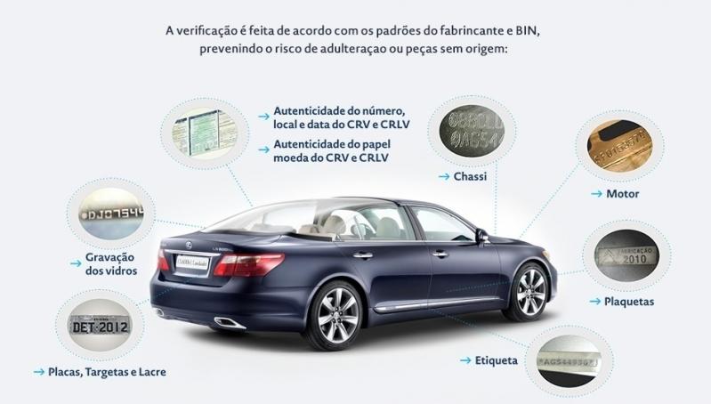 Emissão de Laudo Cautelar e Transferência Limeira - Laudo Cautelar de Veículos