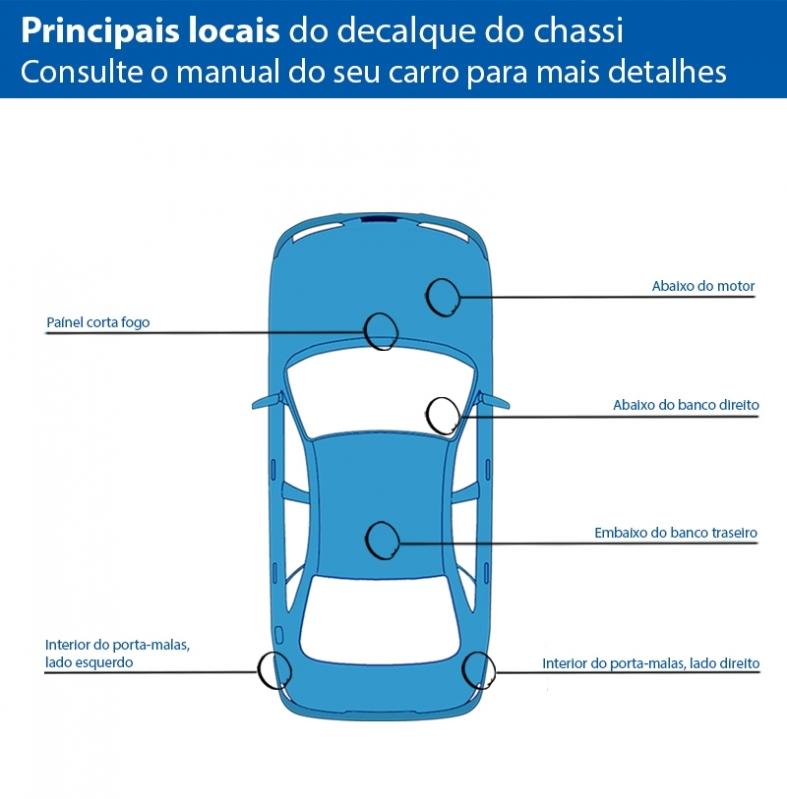 Emitir Laudo Cautelar Transferência Iracemápolis - Laudo Cautelar de Veículos