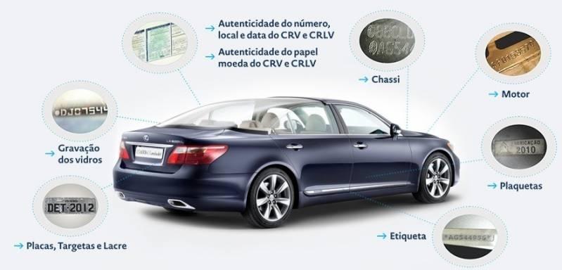 Laudos Cautelares de Carro Cordeirópolis - Laudo Cautelar Automotivo