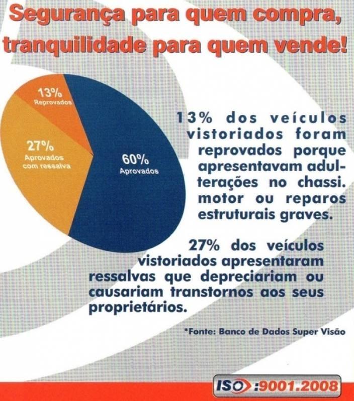 Vistoria Cautelar Veicular Valor Americana - Vistoria Cautelar Automotiva