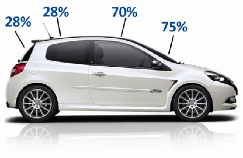 Laudo Cautelar de Veículos Preço Americana - Laudo Cautelar Completo