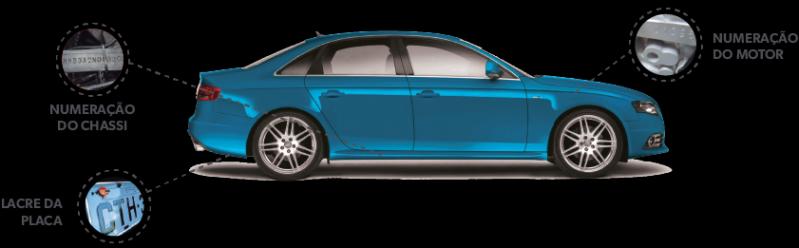 Laudos Cautelares Completo Limeira - Laudo Cautelar de Veículos