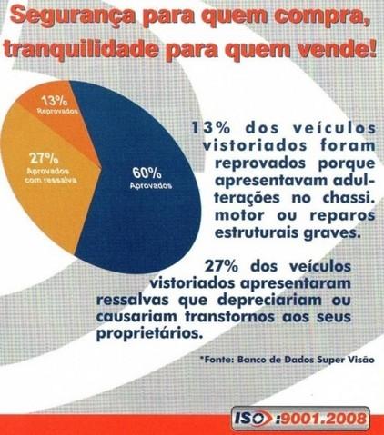 Quanto Custa Laudo Transferência para Veículo Artur Nogueira - Laudo para Transferência de Veículo